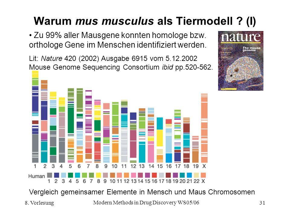 Warum mus musculus als Tiermodell (I)