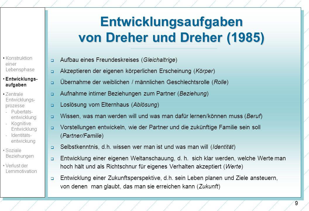 Entwicklungsaufgaben von Dreher und Dreher (1985)
