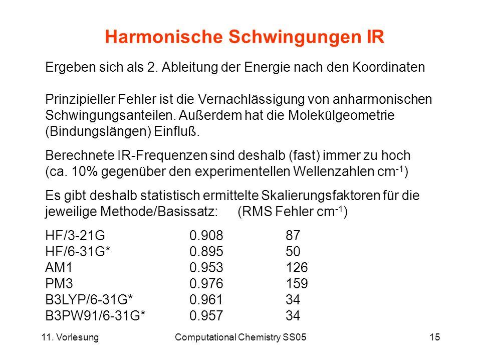 Harmonische Schwingungen IR