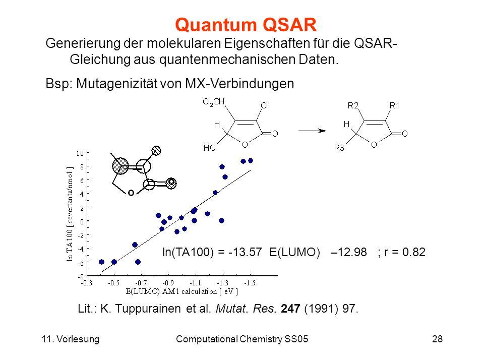 Computational Chemistry SS05