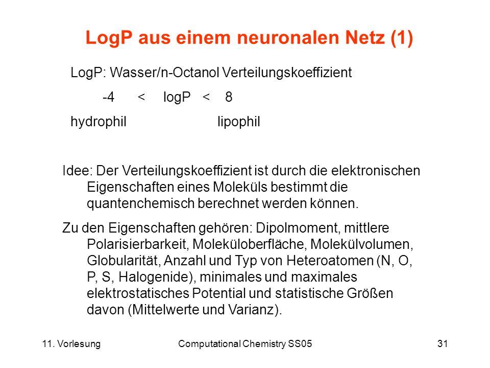 LogP aus einem neuronalen Netz (1)