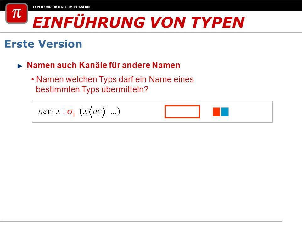 EINFÜHRUNG VON TYPEN Erste Version Namen auch Kanäle für andere Namen