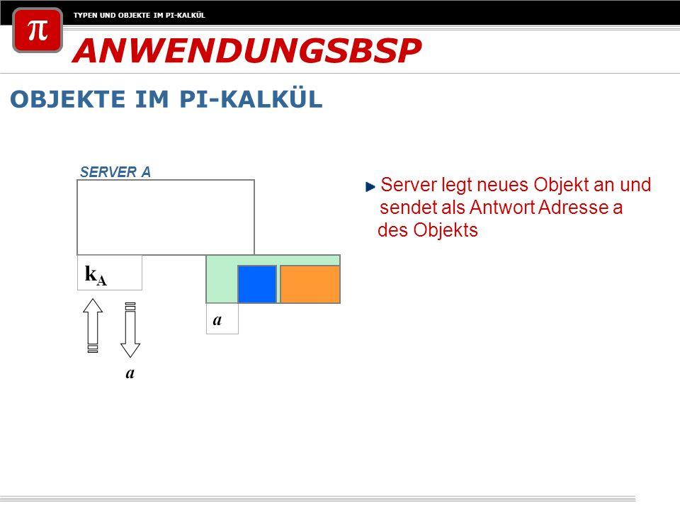 ANWENDUNGSBSP OBJEKTE IM PI-KALKÜL kA Server legt neues Objekt an und