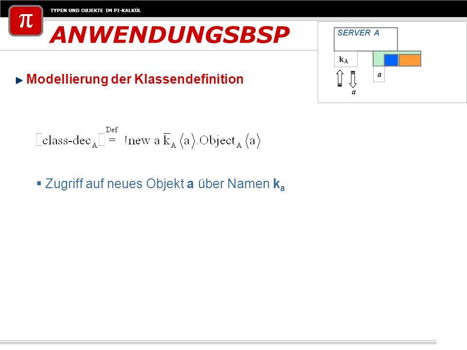 ANWENDUNGSBSP Modellierung der Klassendefinition