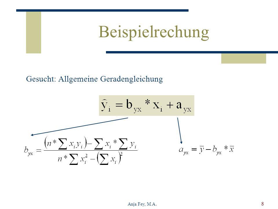 Beispielrechung Gesucht: Allgemeine Geradengleichung Anja Fey, M.A.