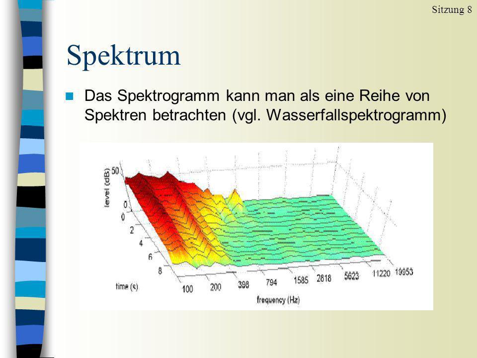 Sitzung 8 Spektrum. Das Spektrogramm kann man als eine Reihe von Spektren betrachten (vgl.