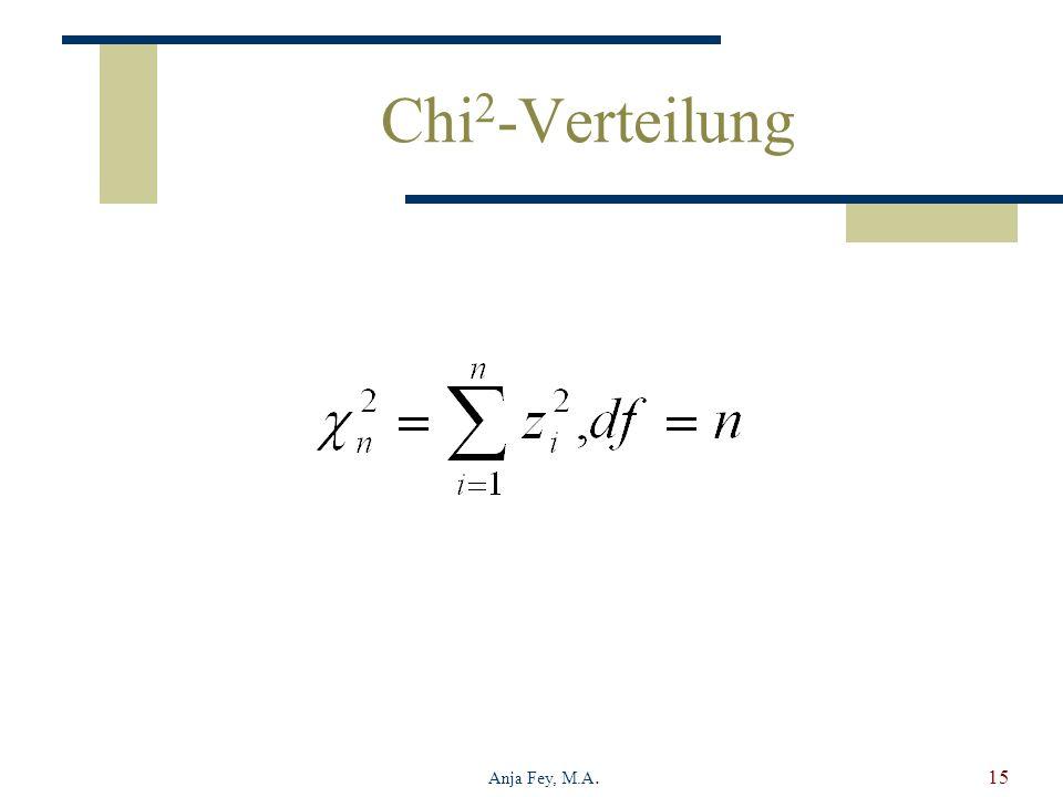 Chi2-Verteilung Anja Fey, M.A.