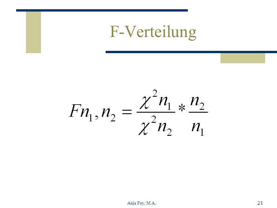 F-Verteilung Anja Fey, M.A.