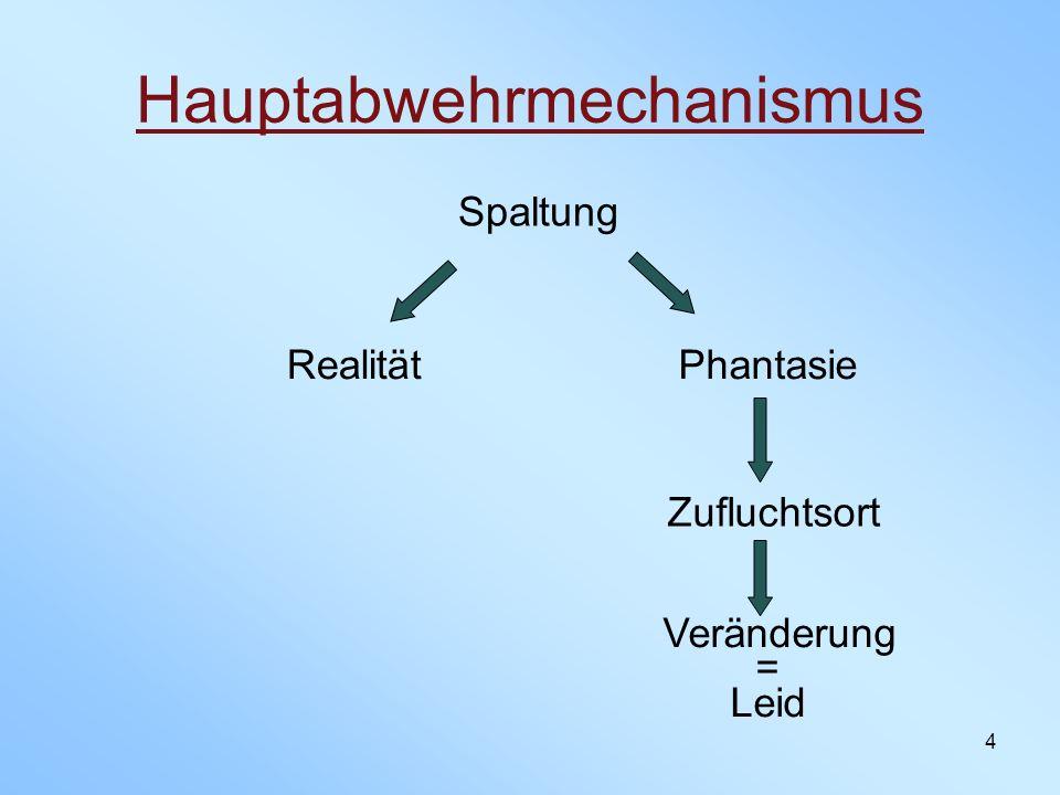 Hauptabwehrmechanismus