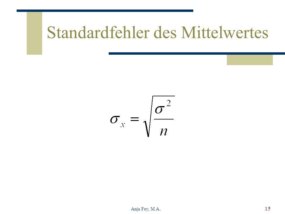Standardfehler des Mittelwertes
