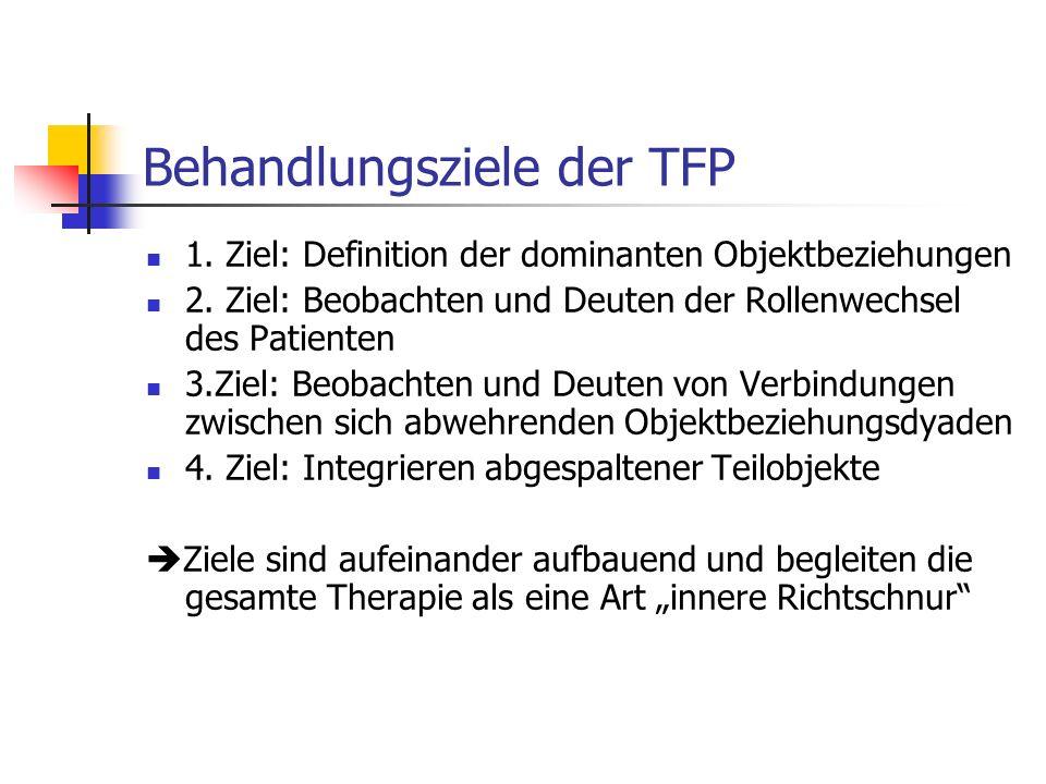 Behandlungsziele der TFP
