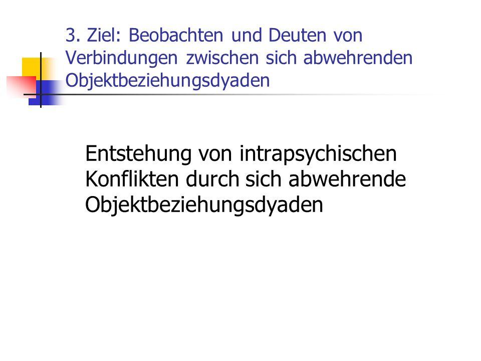 3. Ziel: Beobachten und Deuten von Verbindungen zwischen sich abwehrenden Objektbeziehungsdyaden
