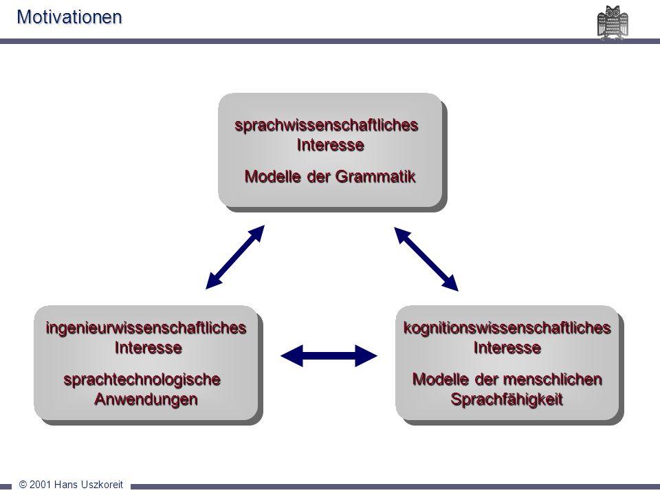 Motivationen sprachwissenschaftliches Interesse Modelle der Grammatik