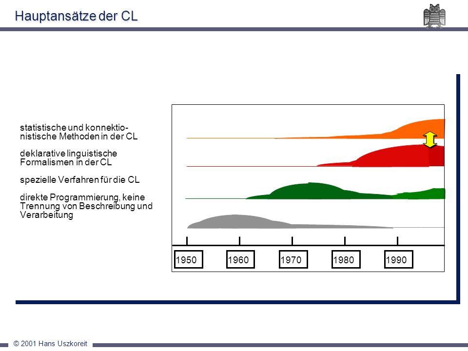 Hauptansätze der CL statistische und konnektio- nistische Methoden in der CL. deklarative linguistische Formalismen in der CL.