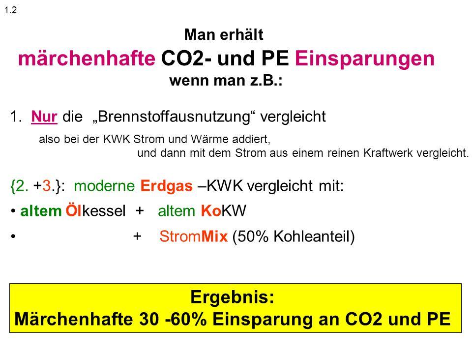 Ergebnis: Märchenhafte 30 -60% Einsparung an CO2 und PE