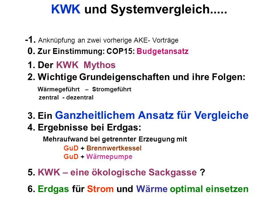 KWK und Systemvergleich.....