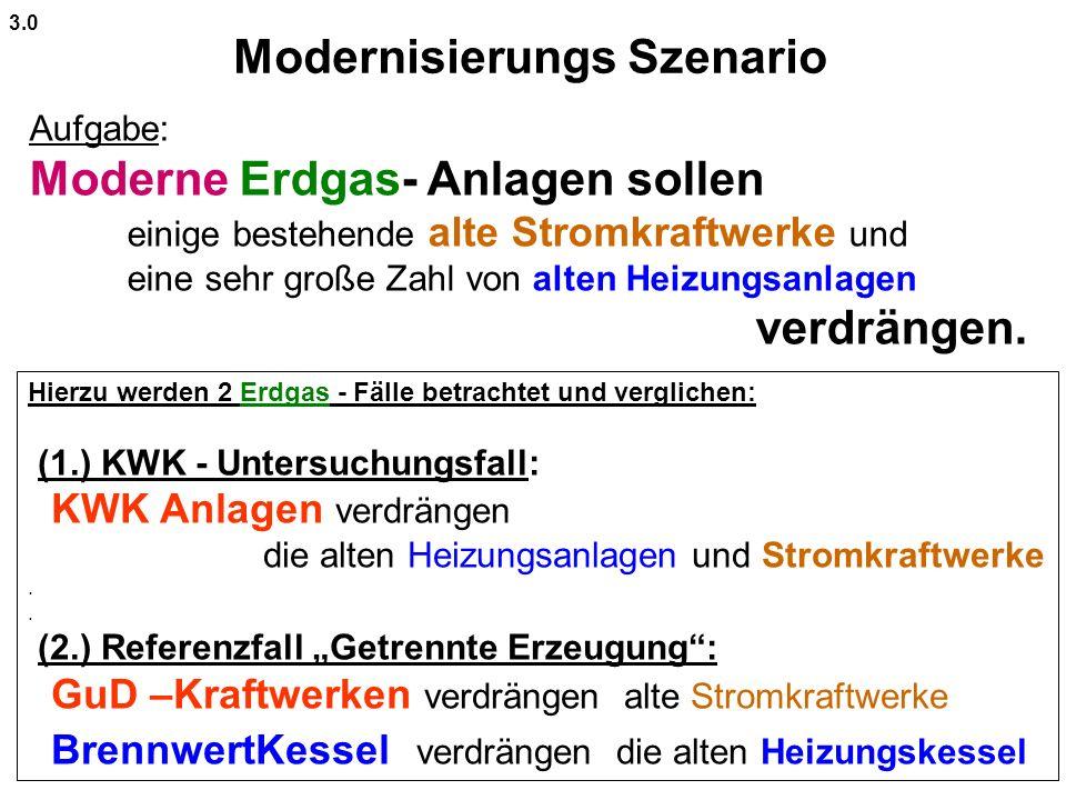 Modernisierungs Szenario