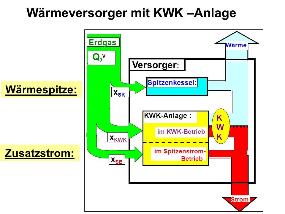 Wärmeversorger mit KWK –Anlage