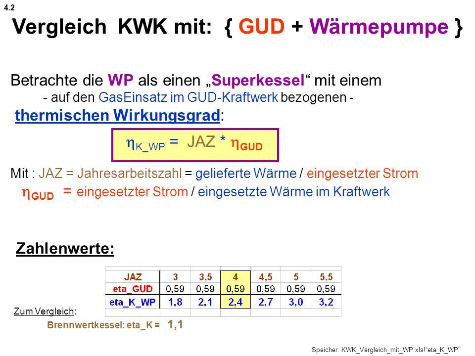 Vergleich KWK mit: { GUD + Wärmepumpe }