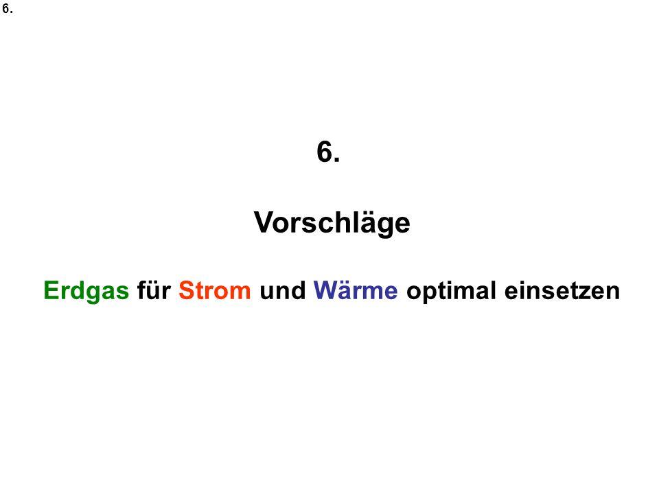 Erdgas für Strom und Wärme optimal einsetzen
