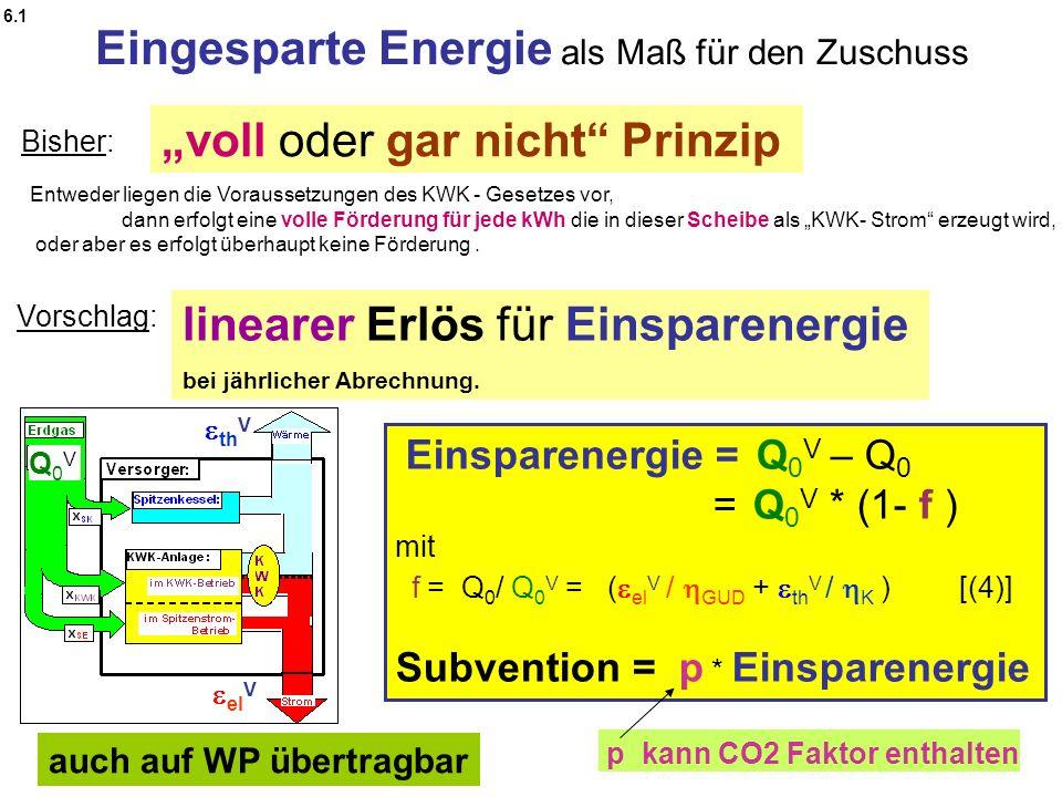 Eingesparte Energie als Maß für den Zuschuss