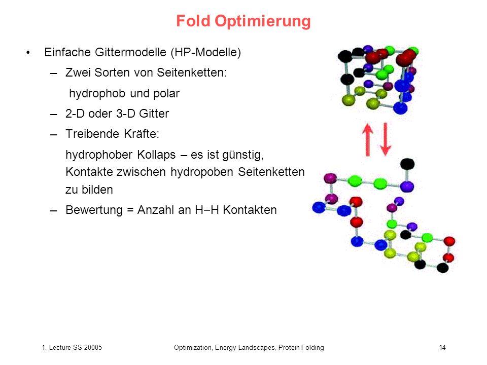 Optimization, Energy Landscapes, Protein Folding
