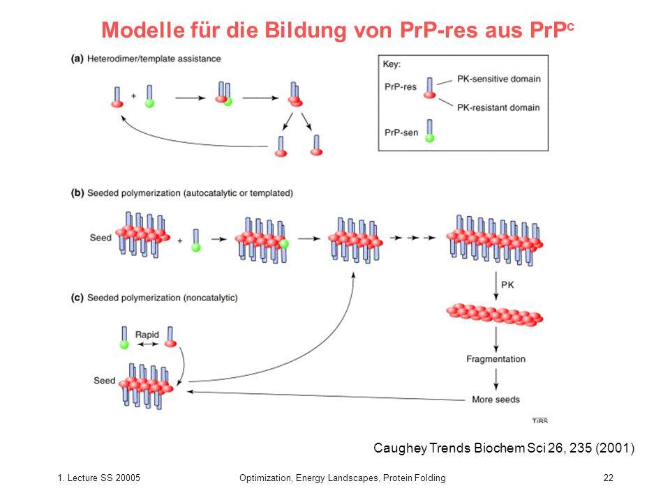 Modelle für die Bildung von PrP-res aus PrPc