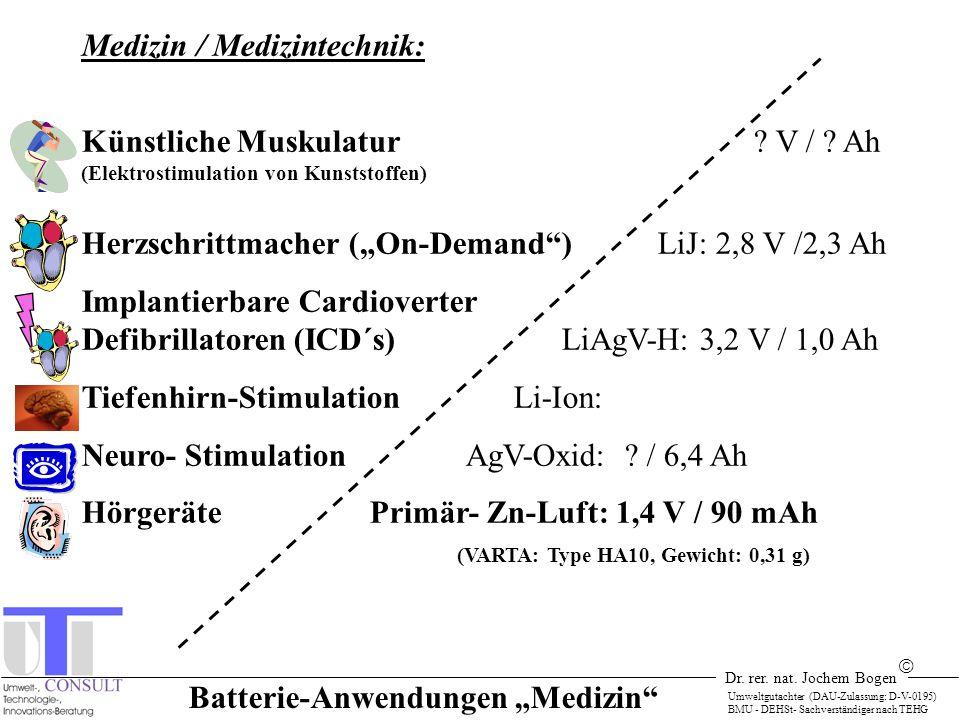 """Batterie-Anwendungen """"Medizin"""