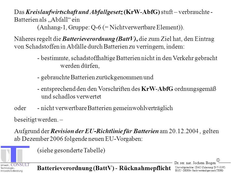 Batterieverordnung (BattV) - Rücknahmepflicht
