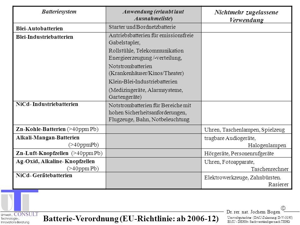Batterie-Verordnung (EU-Richtlinie: ab 2006-12)