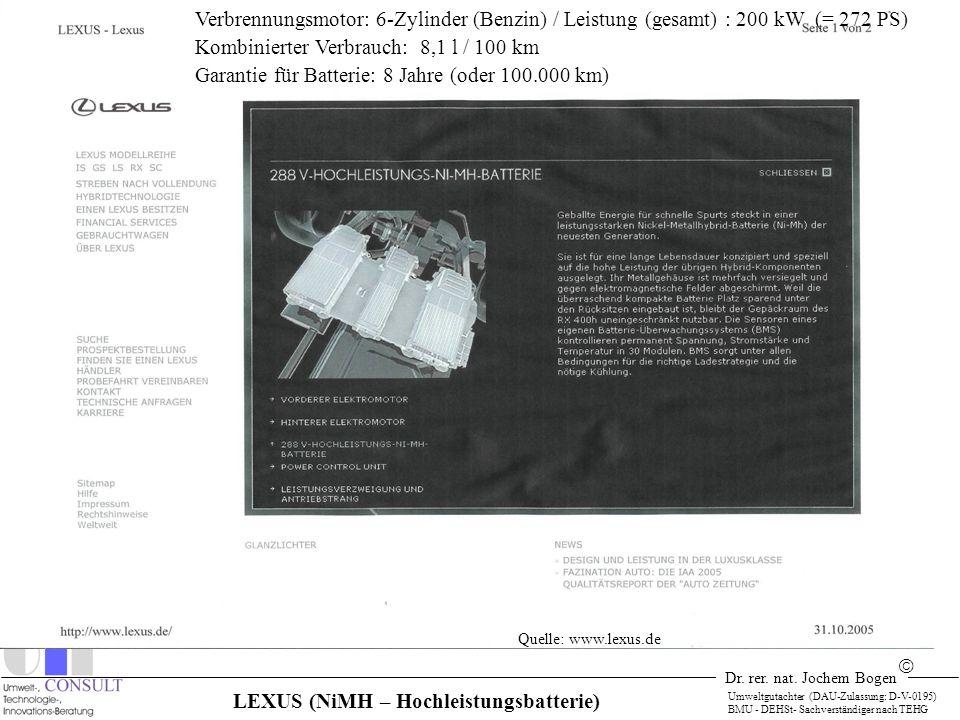 LEXUS (NiMH – Hochleistungsbatterie)