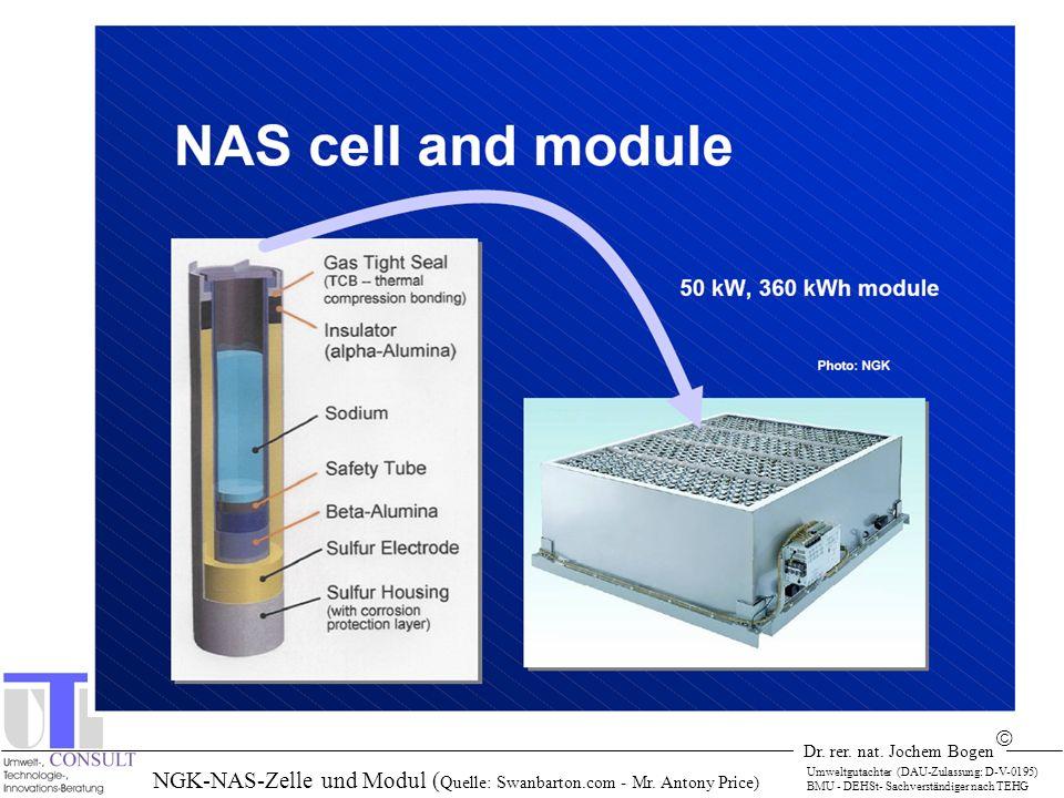 NGK-NAS-Zelle und Modul (Quelle: Swanbarton.com - Mr. Antony Price)