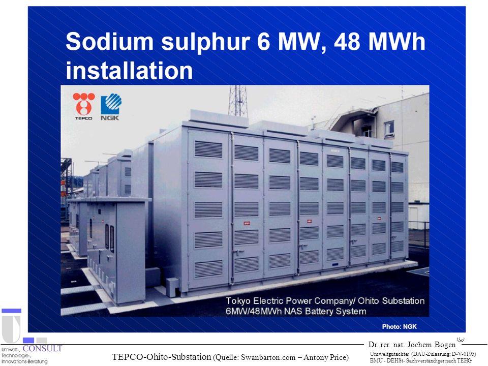 TEPCO-Ohito-Substation (Quelle: Swanbarton.com – Antony Price)