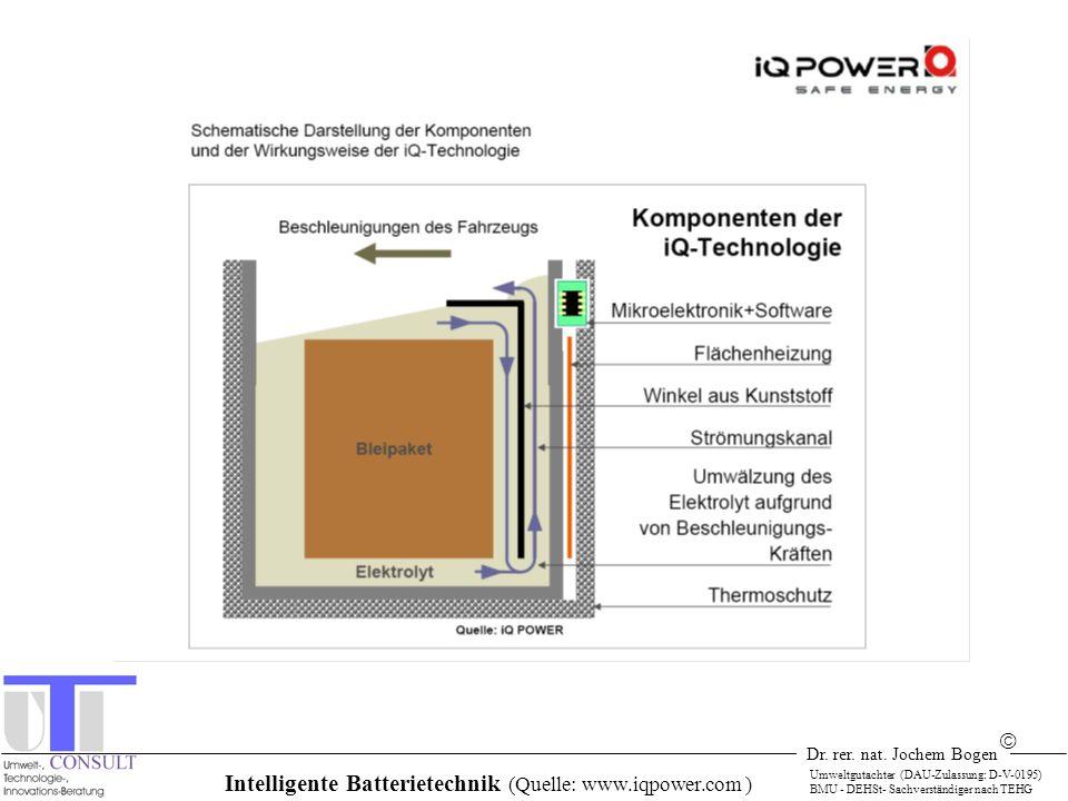 Intelligente Batterietechnik (Quelle: www.iqpower.com )
