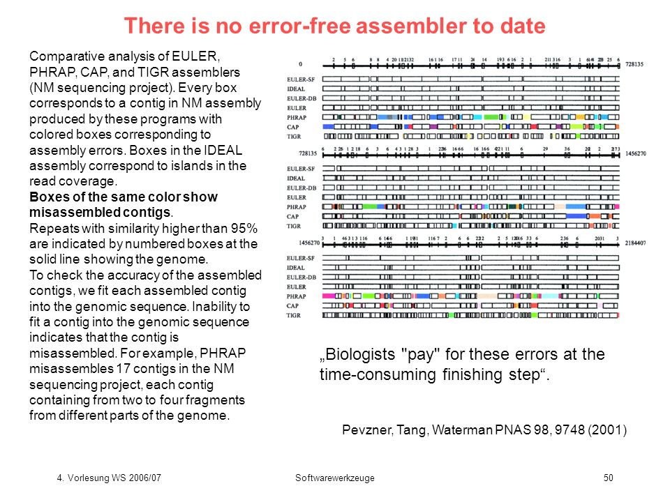 There is no error-free assembler to date