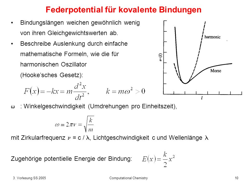 Federpotential für kovalente Bindungen