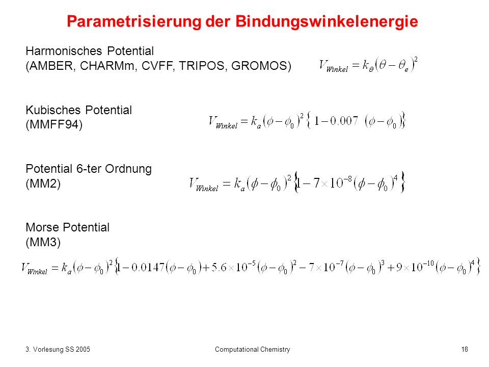Parametrisierung der Bindungswinkelenergie