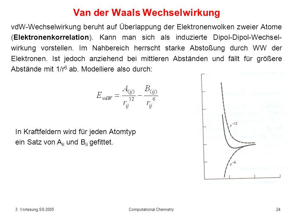 Van der Waals Wechselwirkung