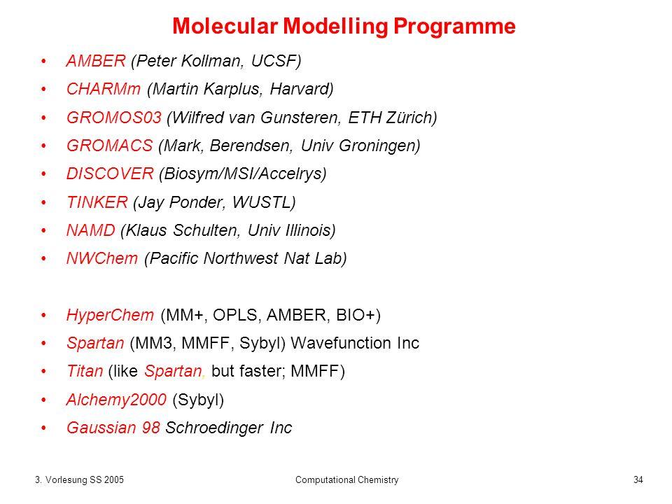 Molecular Modelling Programme