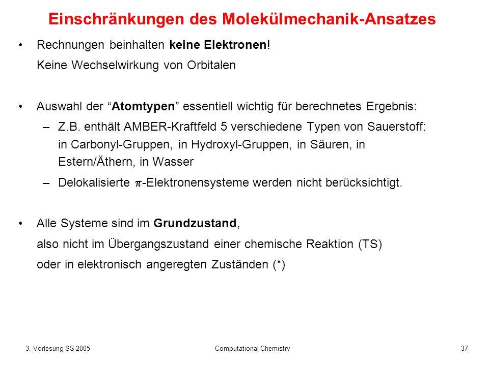 Einschränkungen des Molekülmechanik-Ansatzes