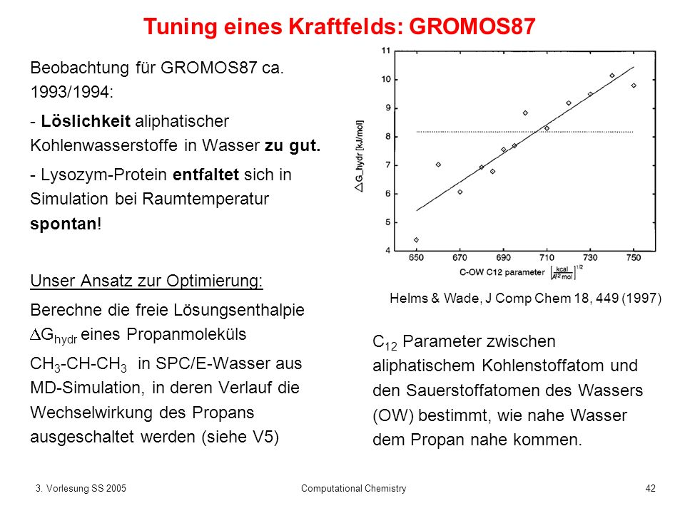 Tuning eines Kraftfelds: GROMOS87