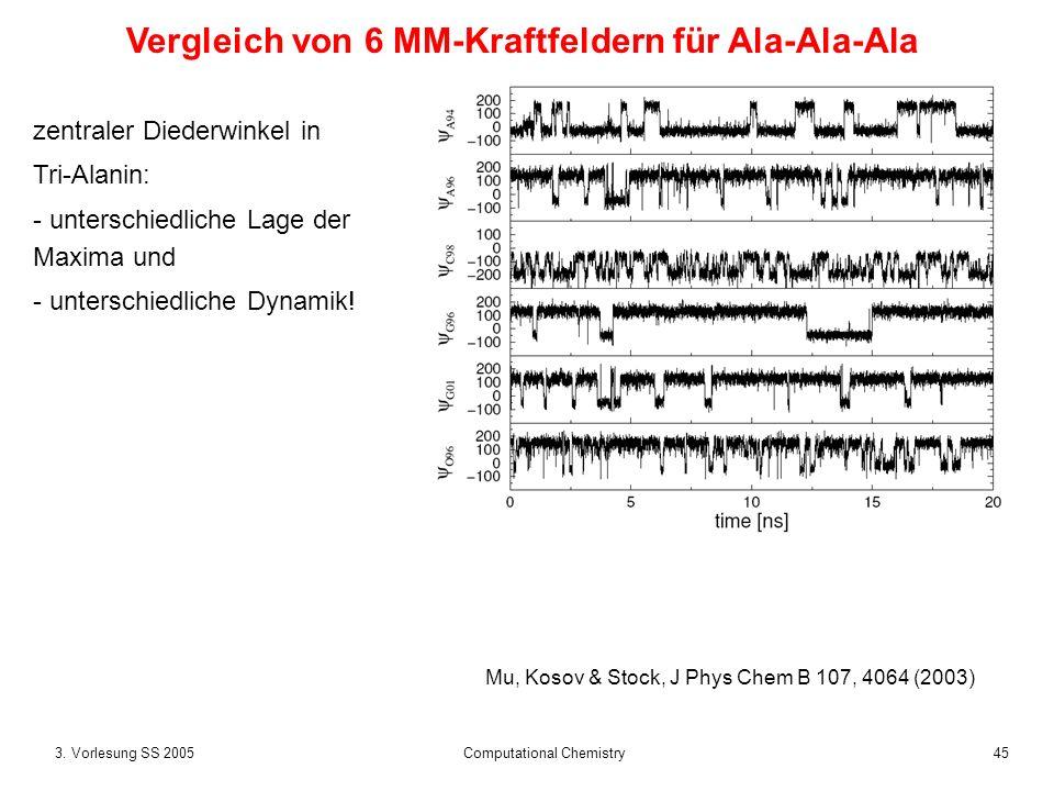 Vergleich von 6 MM-Kraftfeldern für Ala-Ala-Ala