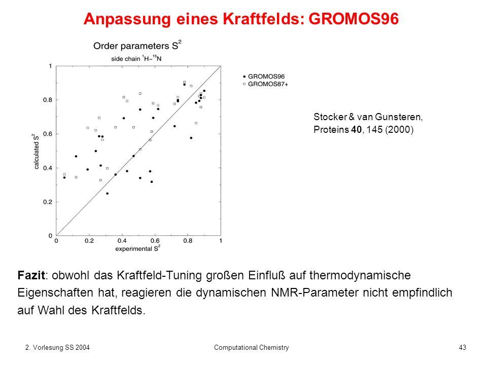 Anpassung eines Kraftfelds: GROMOS96