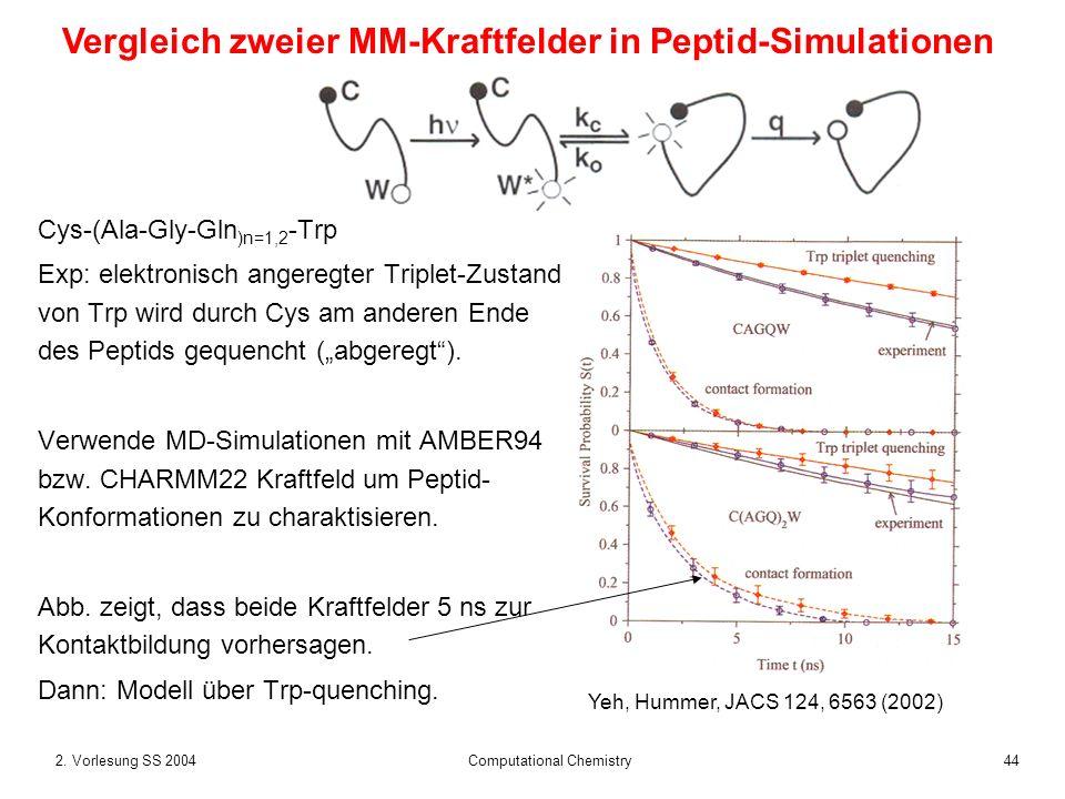 Vergleich zweier MM-Kraftfelder in Peptid-Simulationen