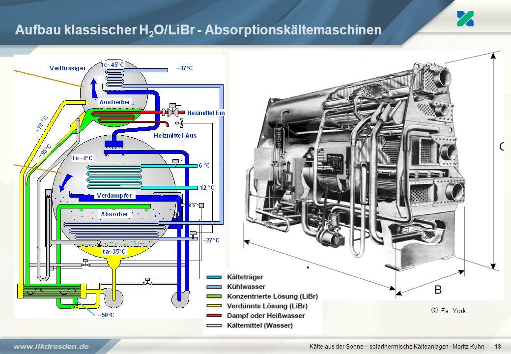 Aufbau klassischer H2O/LiBr - Absorptionskältemaschinen