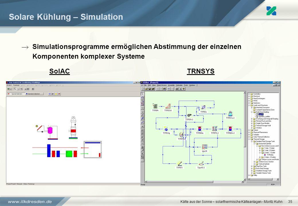 Solare Kühlung – Simulation