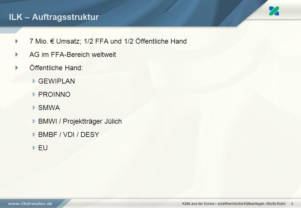 ILK – Auftragsstruktur