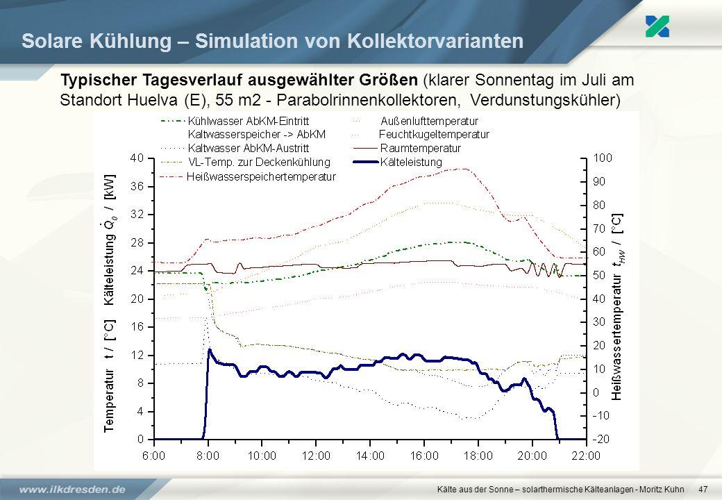 Solare Kühlung – Simulation von Kollektorvarianten