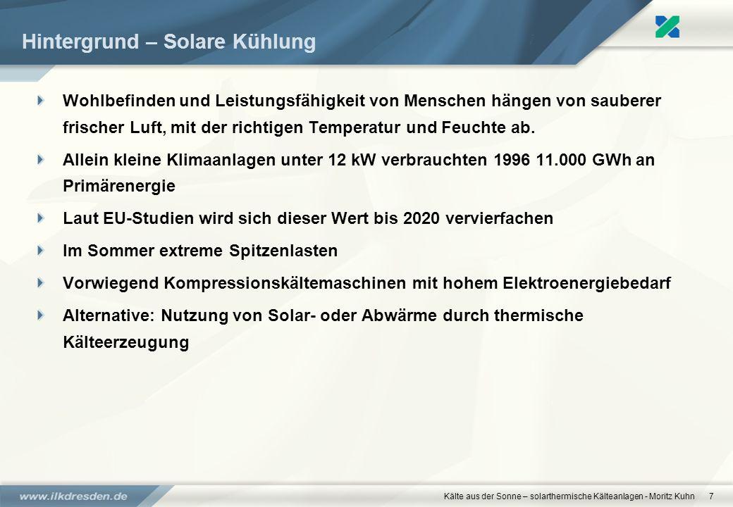 Hintergrund – Solare Kühlung