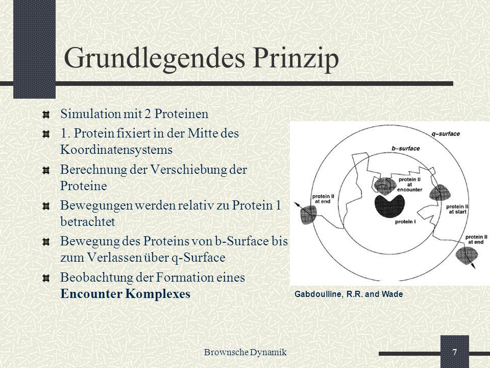 Grundlegendes Prinzip